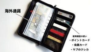 無印良品パスポートケース収納